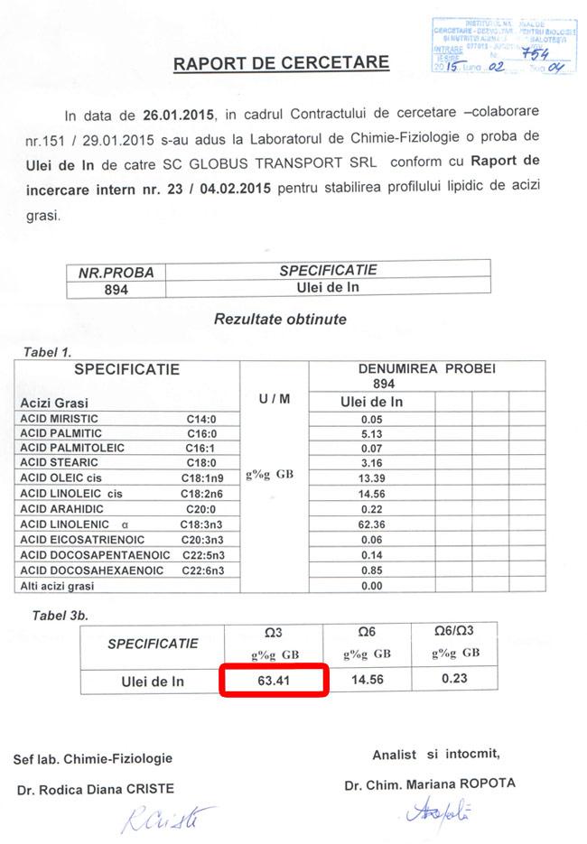 Certificat de analiza ulei de in